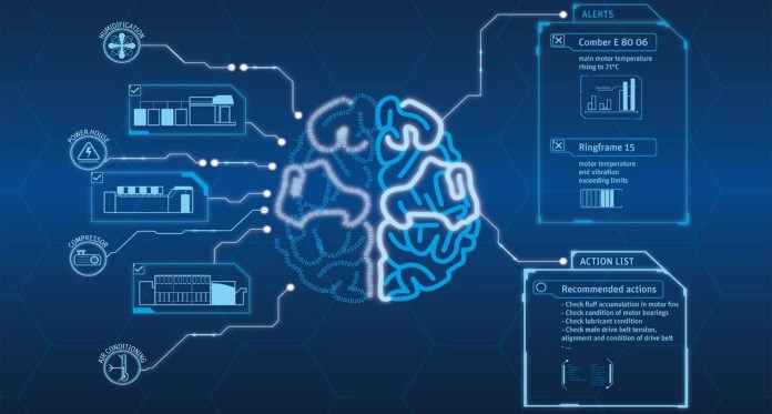 UPtime – Akıllı Dijital Bakım